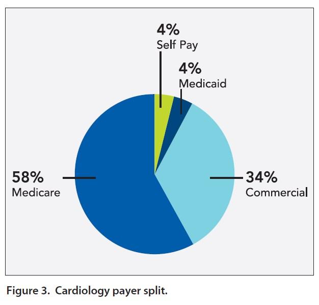 Myriad Forces Impact The Interventional Job Market  Medaxiom